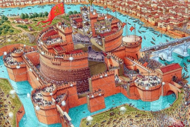 Замок, во времена резиденции Папы Римского