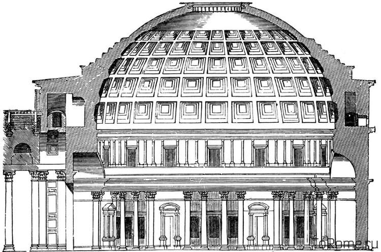 Схема построения Пантеона в Риме