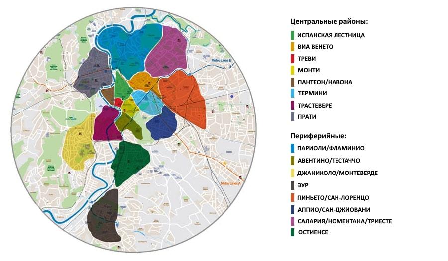 Районы Рима: где лучше всего остановиться туристу
