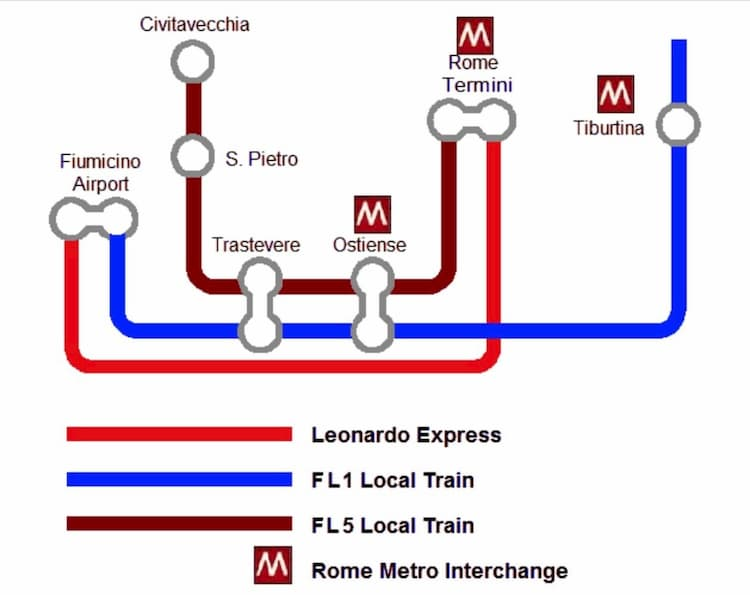 Схема поезда из Рима в порт Чивитавеккья