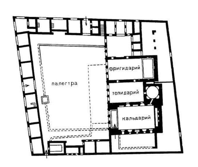 Палестра в Римских термах